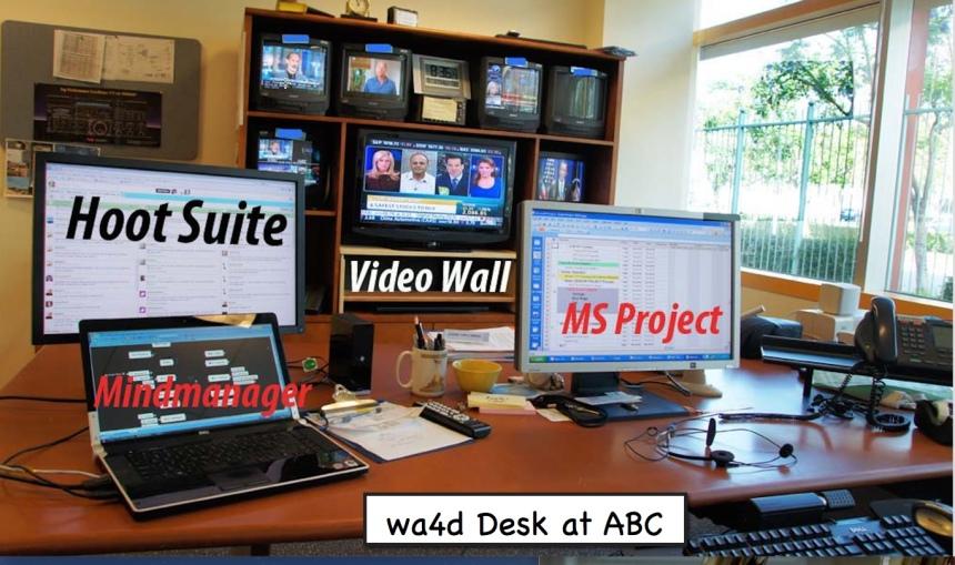 wa4d Desk