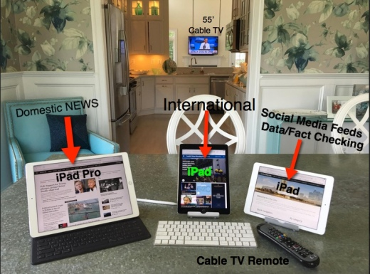 wa4d  News configurationation at home